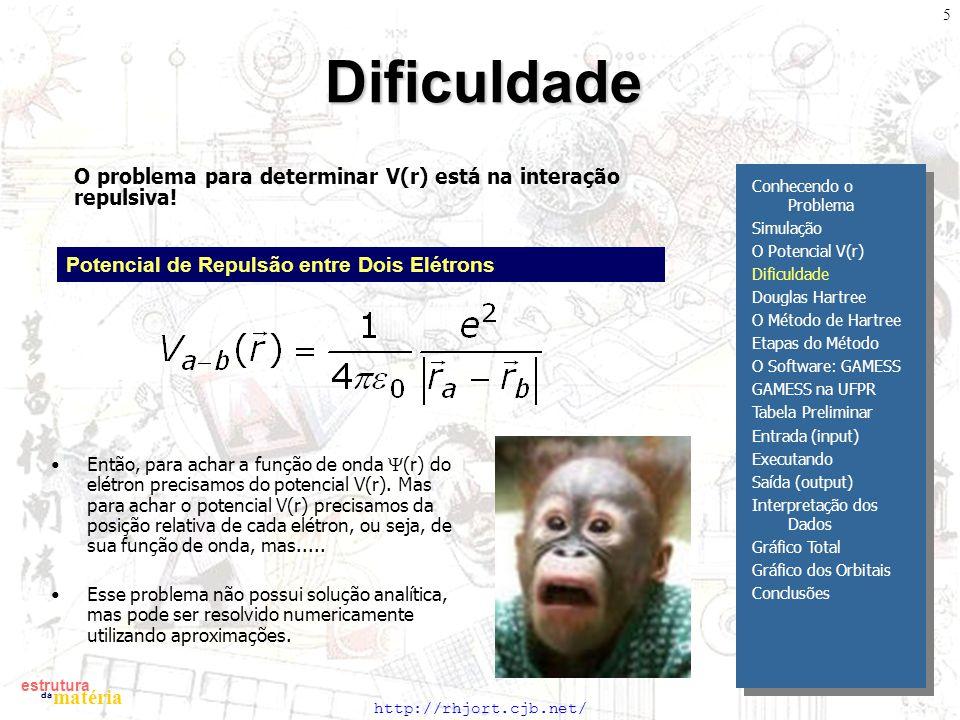 Dificuldade O problema para determinar V(r) está na interação repulsiva! Conhecendo o Problema. Simulação.