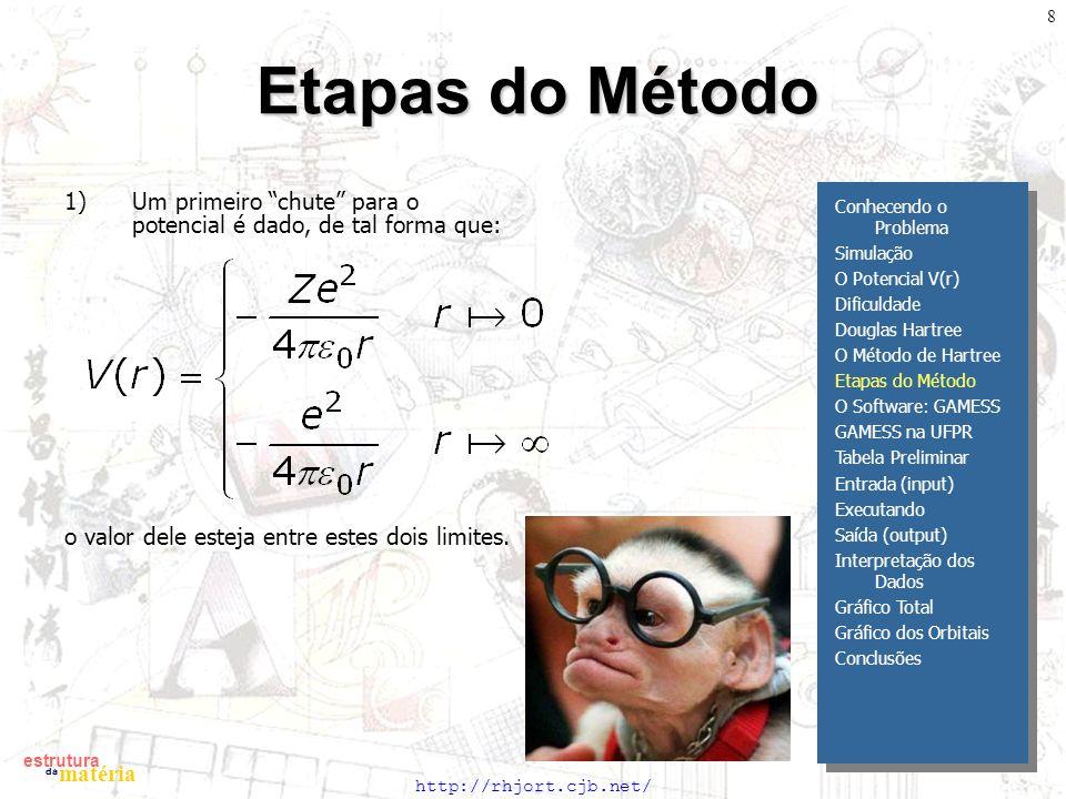 Etapas do Método 1) Um primeiro chute para o potencial é dado, de tal forma que: o valor dele esteja entre estes dois limites.