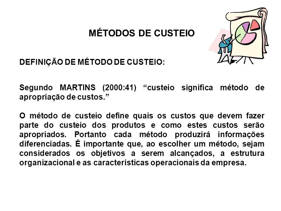 MÉTODOS DE CUSTEIO DEFINIÇÃO DE MÉTODO DE CUSTEIO: