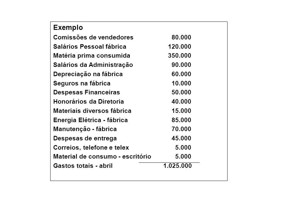 Exemplo Comissões de vendedores 80.000