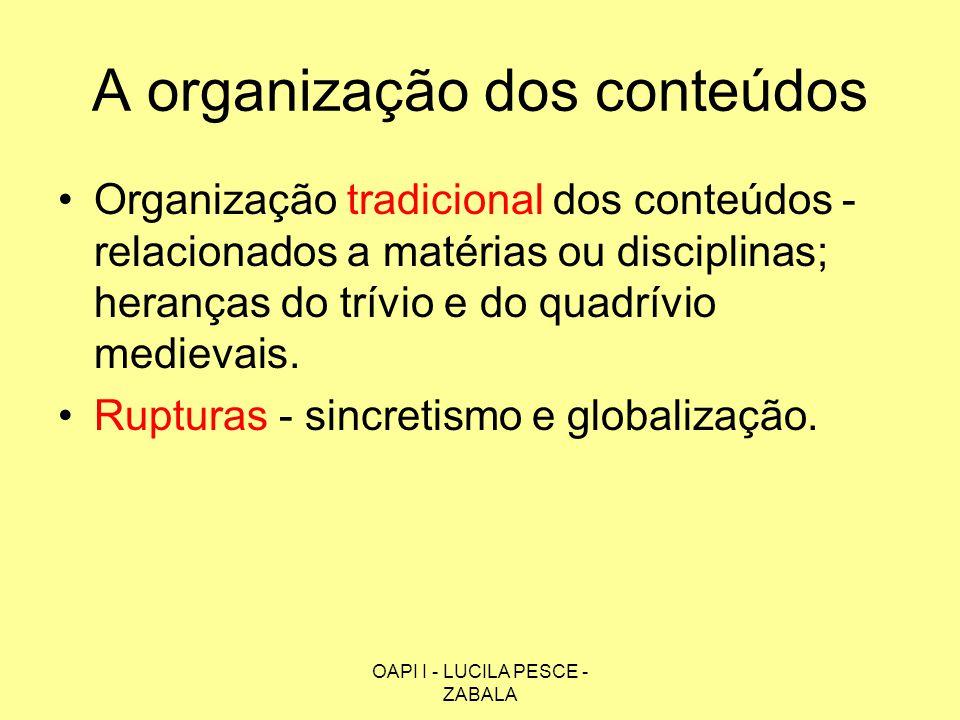 A organização dos conteúdos