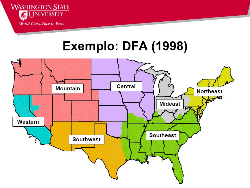 Exemplo: DFA (1998) Central Mountain Northeast Mideast Western
