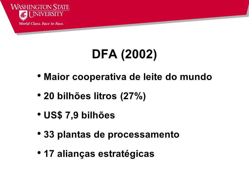 DFA (2002) Maior cooperativa de leite do mundo 20 bilhões litros (27%)