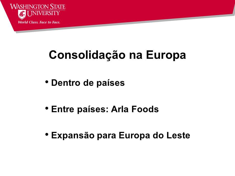 Consolidação na Europa