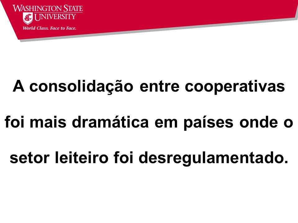 A consolidação entre cooperativas foi mais dramática em países onde o setor leiteiro foi desregulamentado.