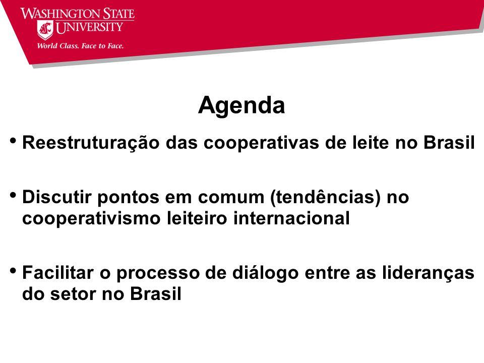 Agenda Reestruturação das cooperativas de leite no Brasil