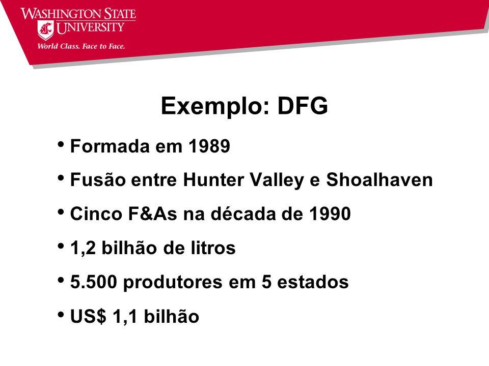Exemplo: DFG Formada em 1989 Fusão entre Hunter Valley e Shoalhaven