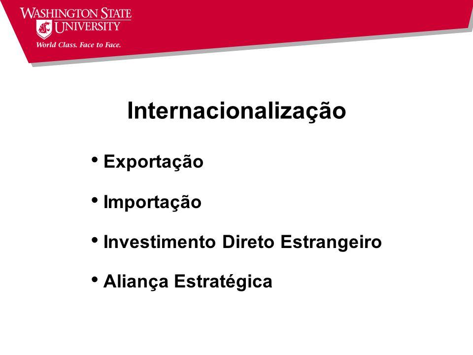 Internacionalização Exportação Importação