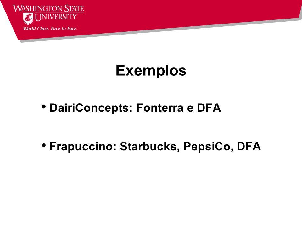 Exemplos DairiConcepts: Fonterra e DFA