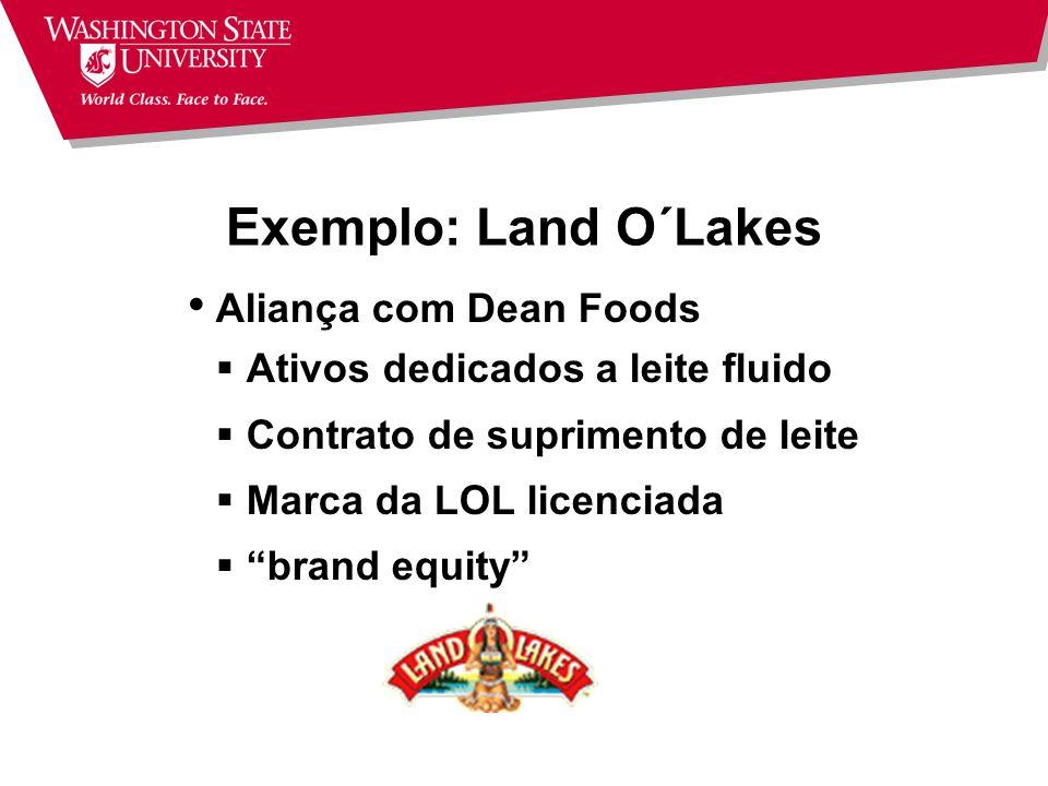Exemplo: Land O´Lakes Aliança com Dean Foods