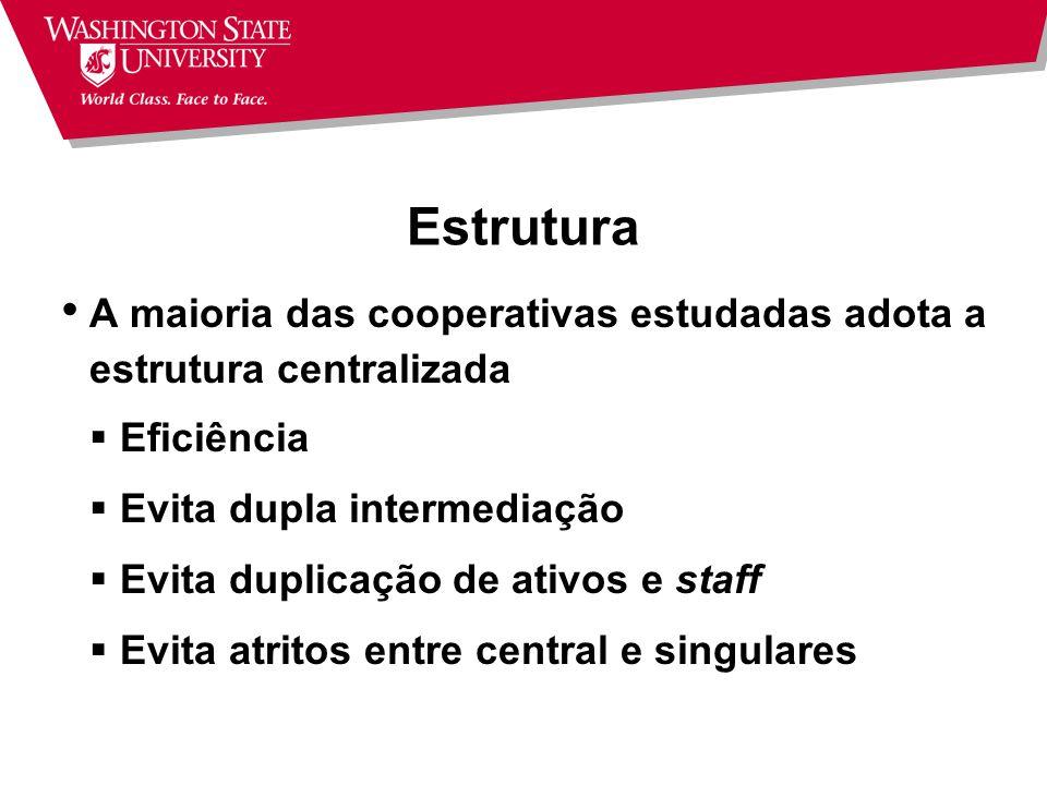 Estrutura A maioria das cooperativas estudadas adota a estrutura centralizada. Eficiência. Evita dupla intermediação.