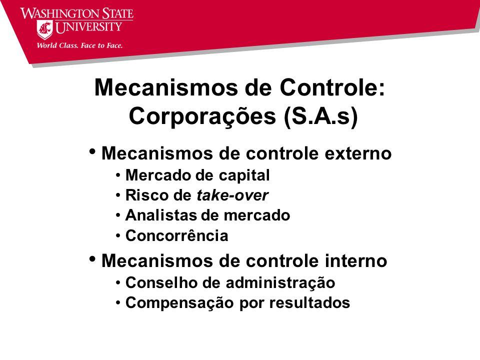 Mecanismos de Controle: Corporações (S.A.s)