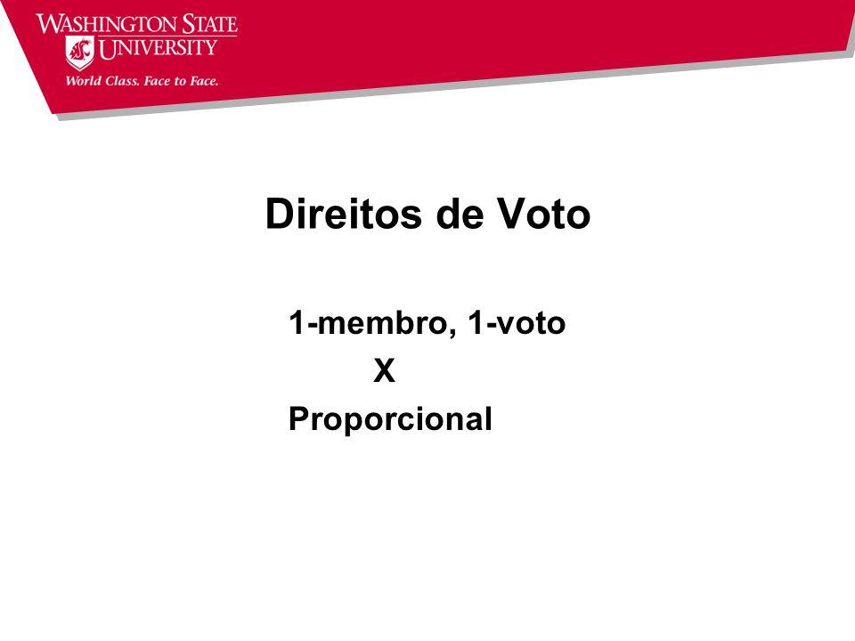 Direitos de Voto 1-membro, 1-voto X Proporcional