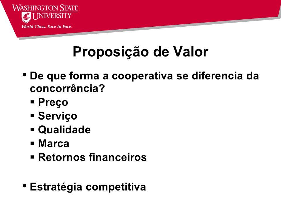 Proposição de Valor De que forma a cooperativa se diferencia da concorrência Preço. Serviço. Qualidade.