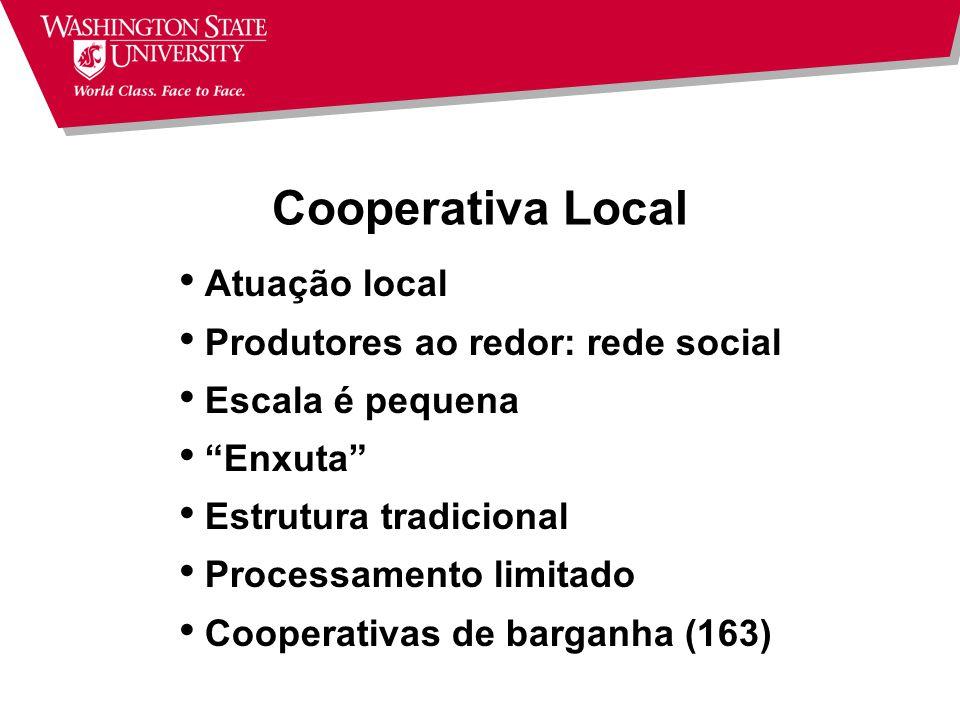 Cooperativa Local Atuação local Produtores ao redor: rede social