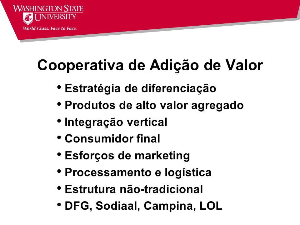 Cooperativa de Adição de Valor