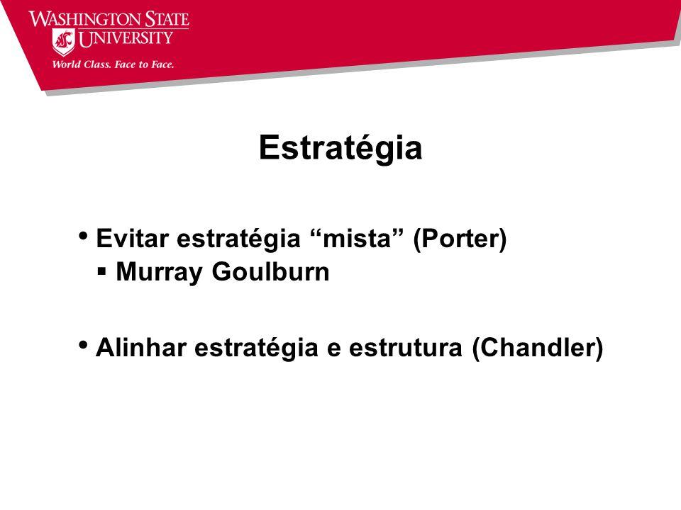 Estratégia Evitar estratégia mista (Porter) Murray Goulburn