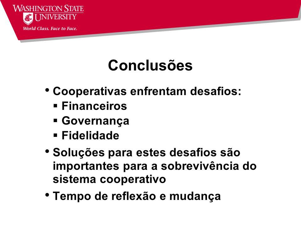 Conclusões Cooperativas enfrentam desafios: Financeiros Governança