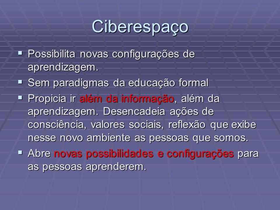 Ciberespaço Possibilita novas configurações de aprendizagem.