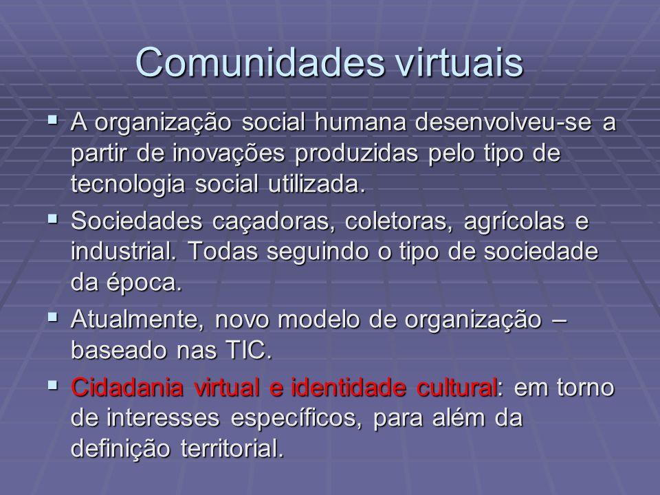 Comunidades virtuais A organização social humana desenvolveu-se a partir de inovações produzidas pelo tipo de tecnologia social utilizada.