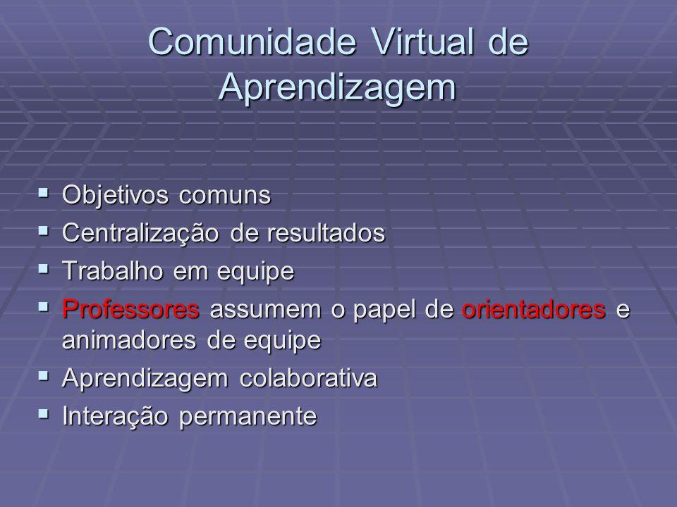 Comunidade Virtual de Aprendizagem