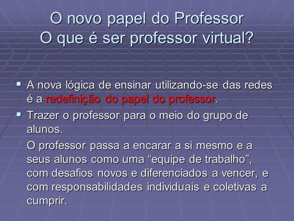 O novo papel do Professor O que é ser professor virtual