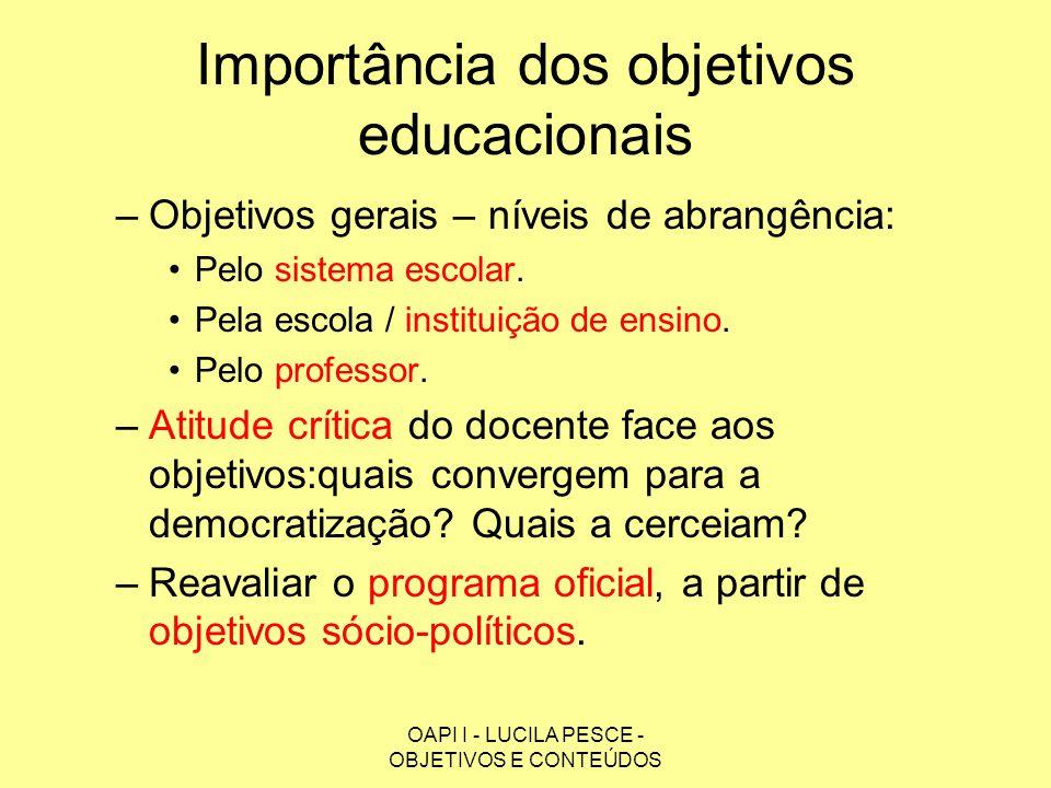 Importância dos objetivos educacionais