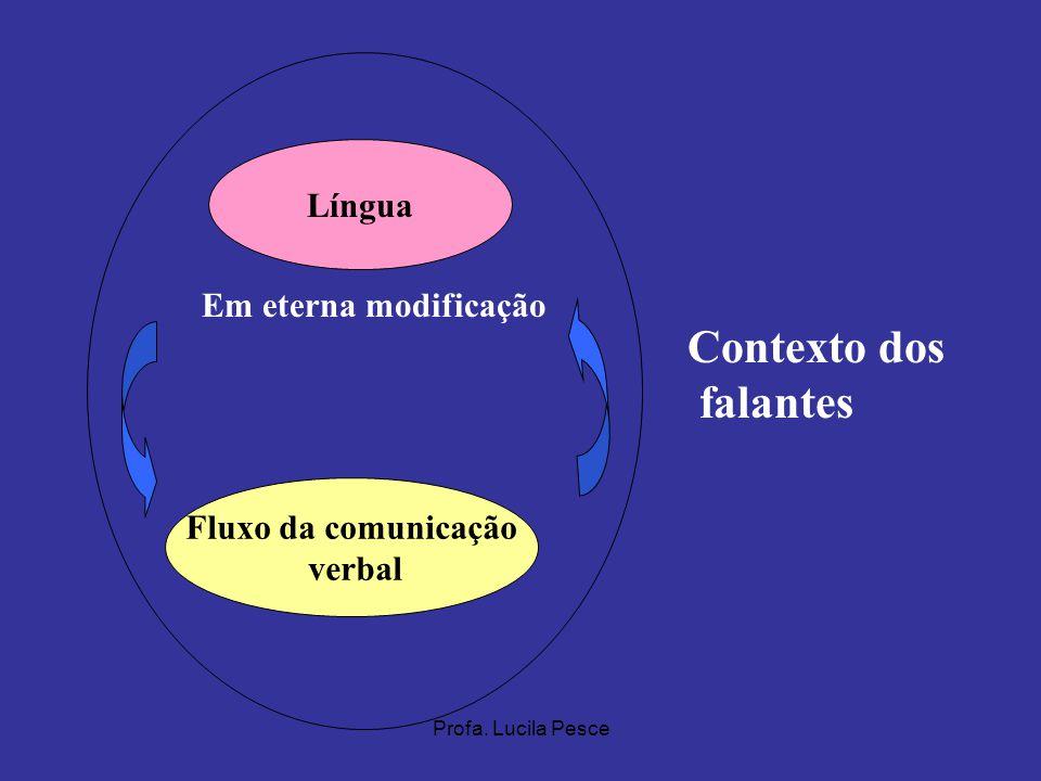 ENUNCIADO Contexto dos falantes Língua Em eterna modificação