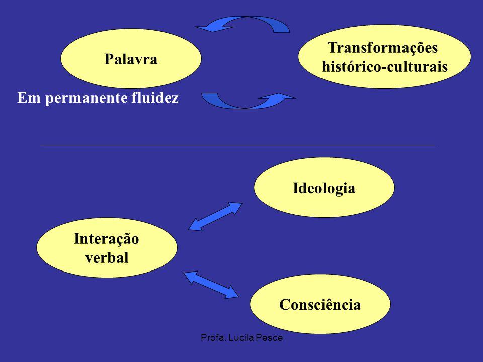Transformações Palavra histórico-culturais Em permanente fluidez