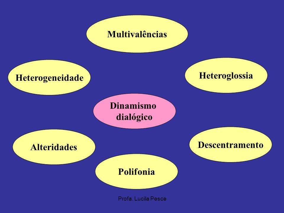 Multivalências Heteroglossia Heterogeneidade Dinamismo dialógico