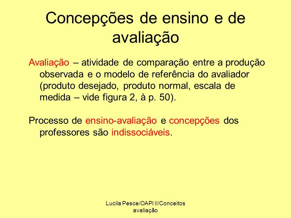 Concepções de ensino e de avaliação