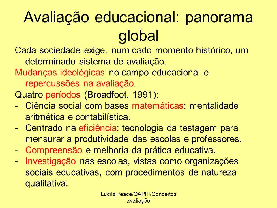 Avaliação educacional: panorama global