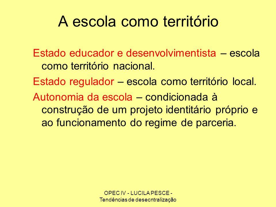 A escola como território