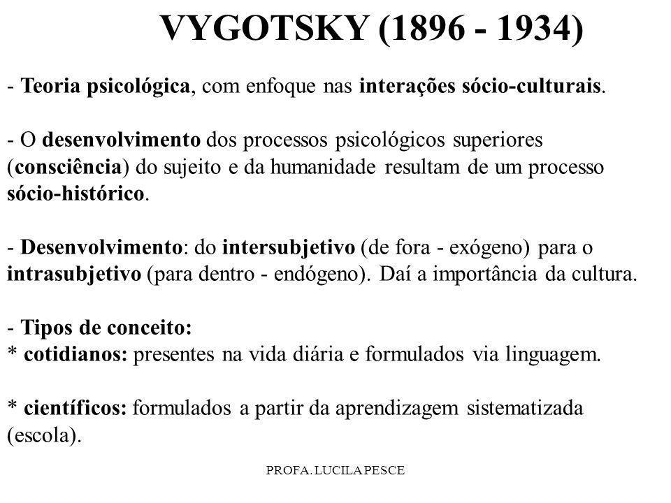 VYGOTSKY (1896 - 1934) - Teoria psicológica, com enfoque nas interações sócio-culturais.
