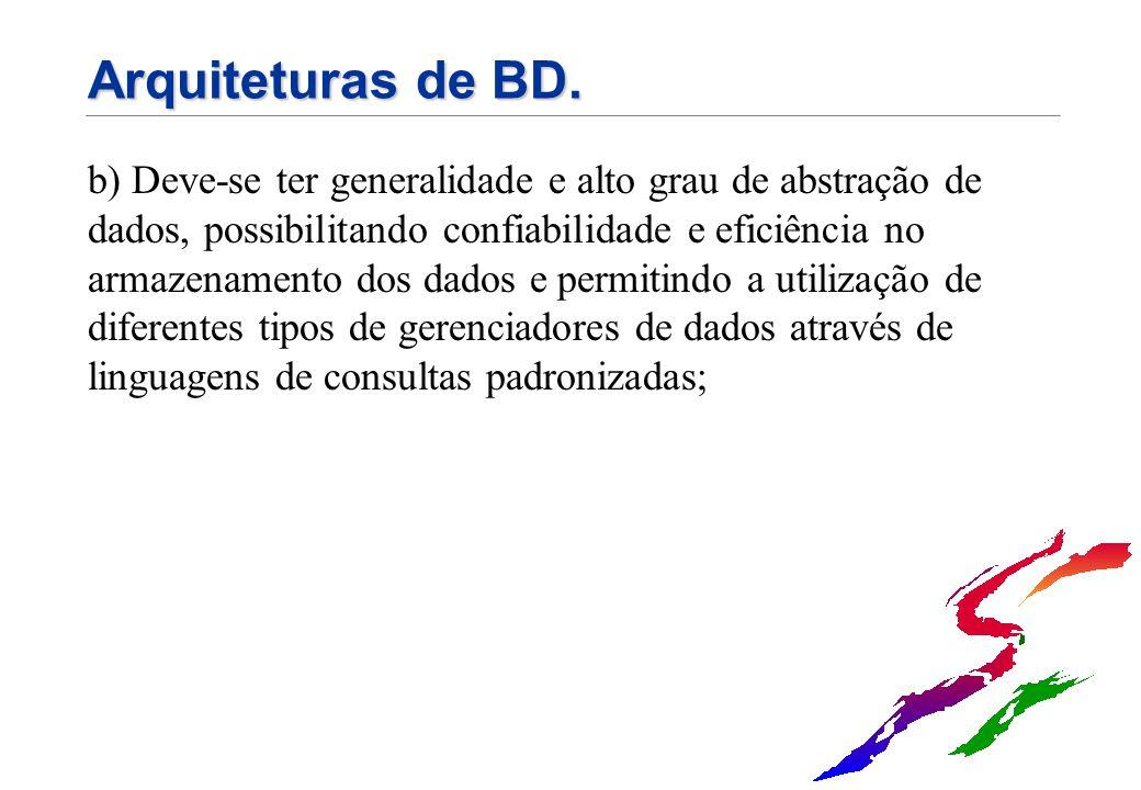 Arquiteturas de BD.