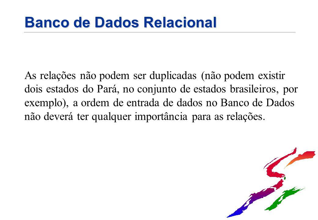 Banco de Dados Relacional