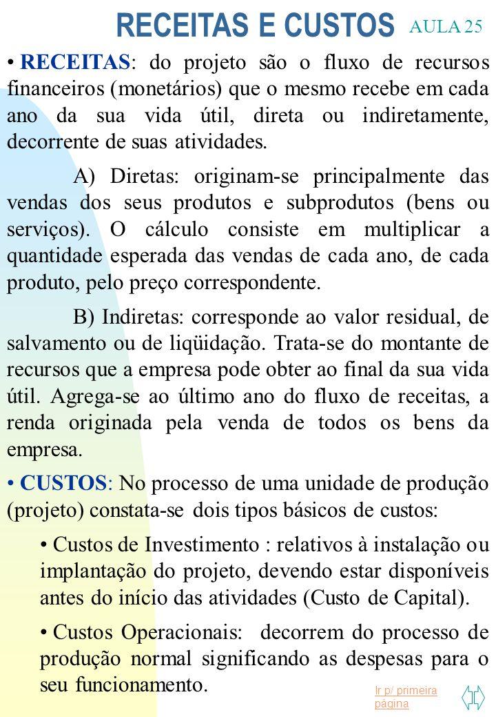 RECEITAS E CUSTOS AULA 25.