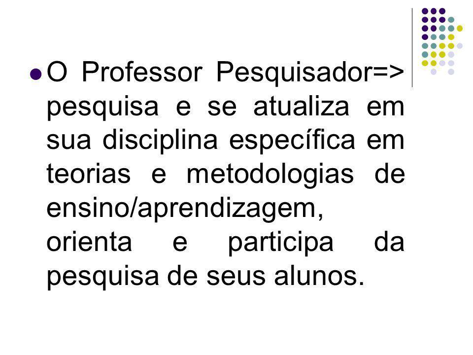 O Professor Pesquisador=> pesquisa e se atualiza em sua disciplina específica em teorias e metodologias de ensino/aprendizagem, orienta e participa da pesquisa de seus alunos.