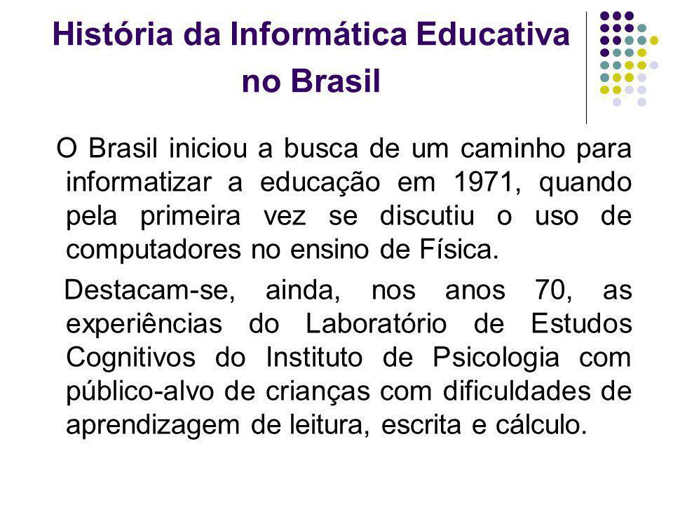 História da Informática Educativa no Brasil