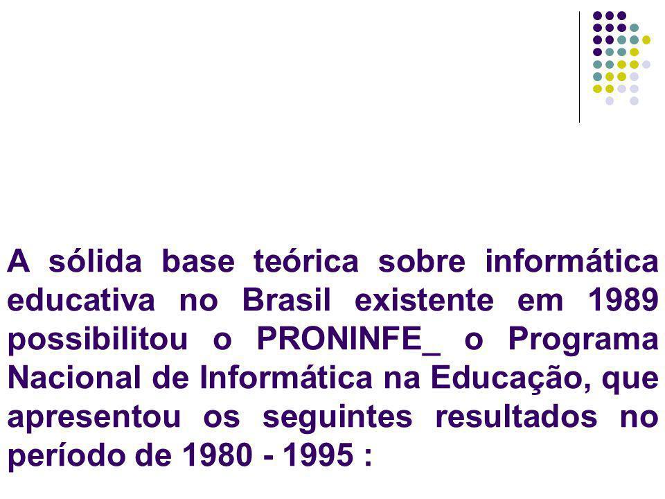 A sólida base teórica sobre informática educativa no Brasil existente em 1989 possibilitou o PRONINFE_ o Programa Nacional de Informática na Educação, que apresentou os seguintes resultados no período de 1980 - 1995 :