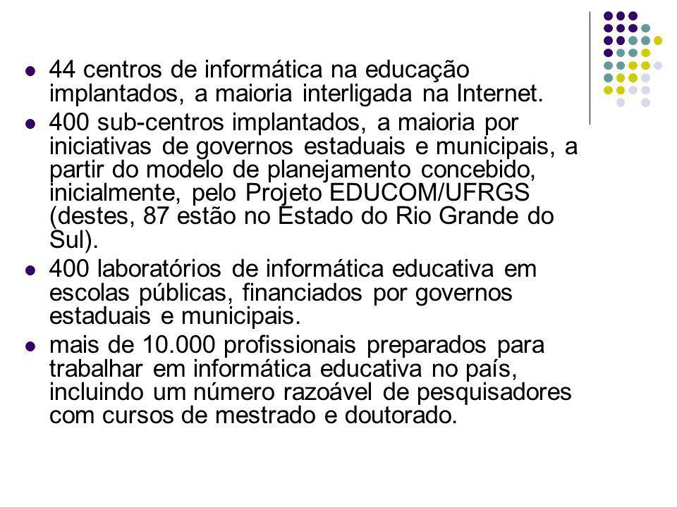 44 centros de informática na educação implantados, a maioria interligada na Internet.
