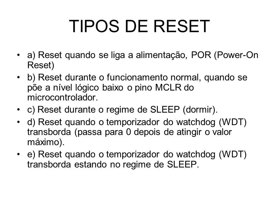 TIPOS DE RESET a) Reset quando se liga a alimentação, POR (Power-On Reset)