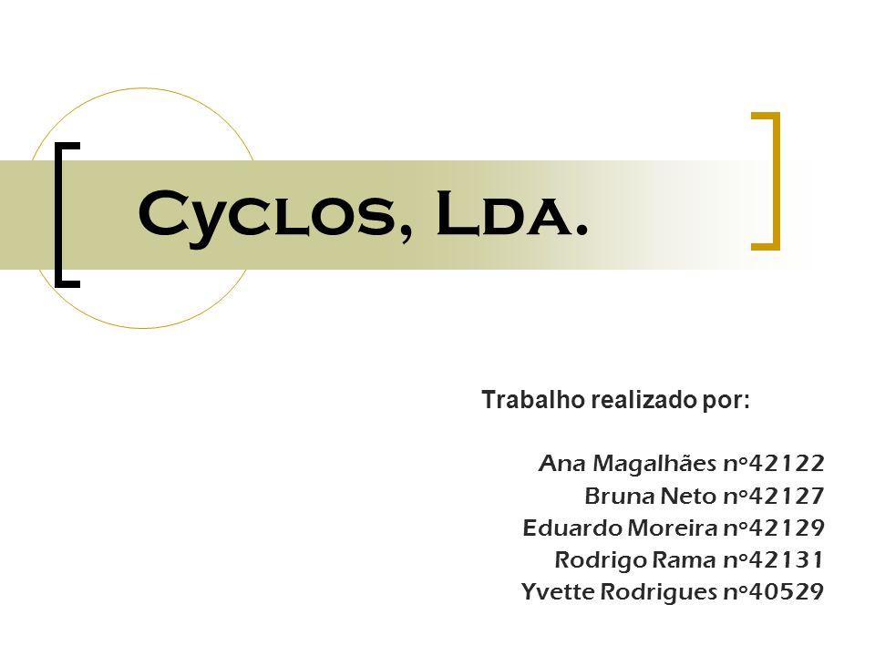 Cyclos, Lda. Trabalho realizado por: Ana Magalhães nº42122