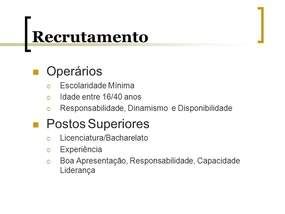 Recrutamento Operários Postos Superiores Escolaridade Mínima