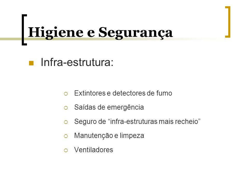 Higiene e Segurança Infra-estrutura: Extintores e detectores de fumo
