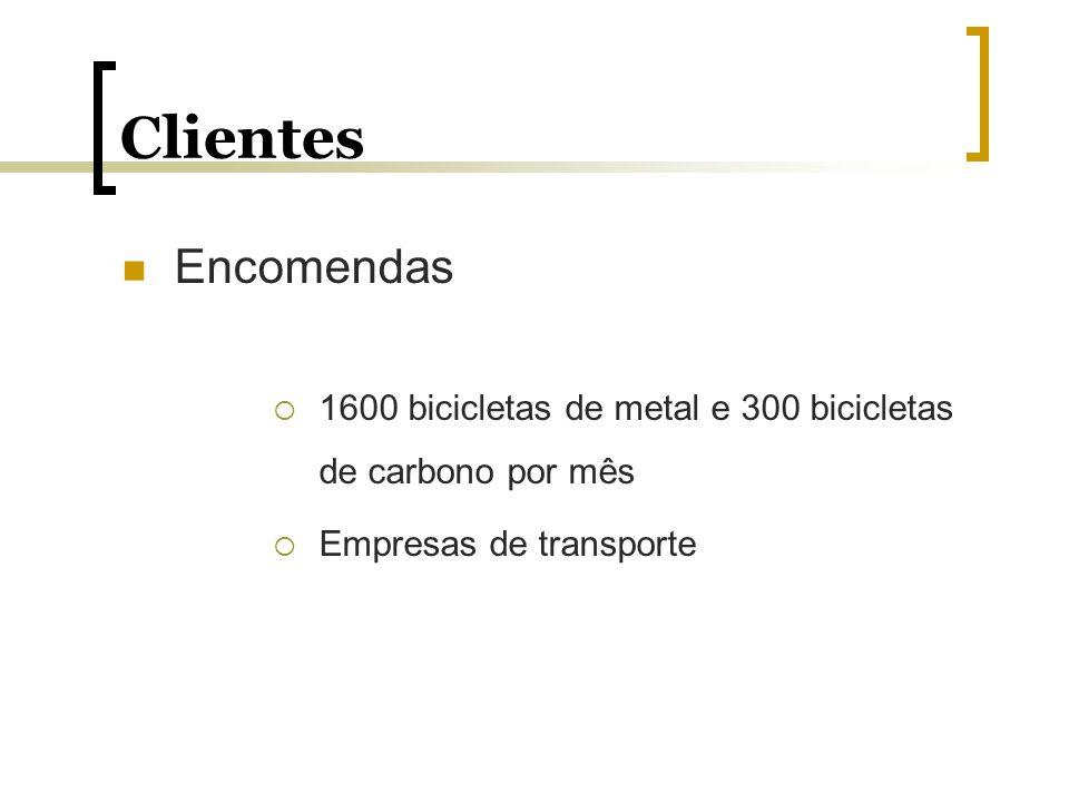 Clientes Encomendas. 1600 bicicletas de metal e 300 bicicletas de carbono por mês.