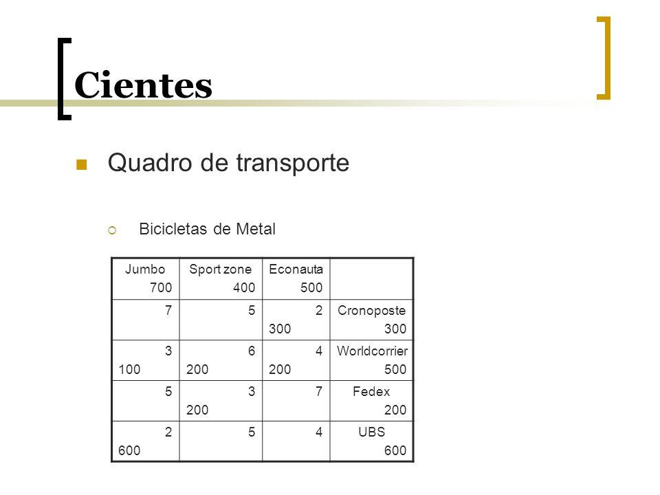 Cientes Quadro de transporte Bicicletas de Metal Jumbo 700 Sport zone