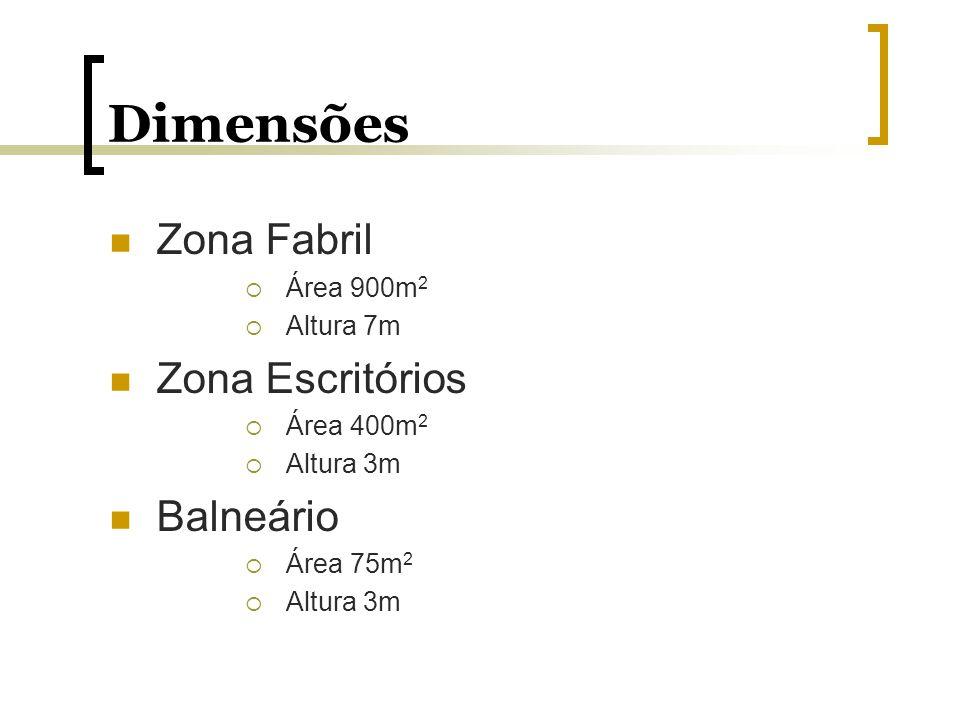Dimensões Zona Fabril Zona Escritórios Balneário Área 900m2 Altura 7m