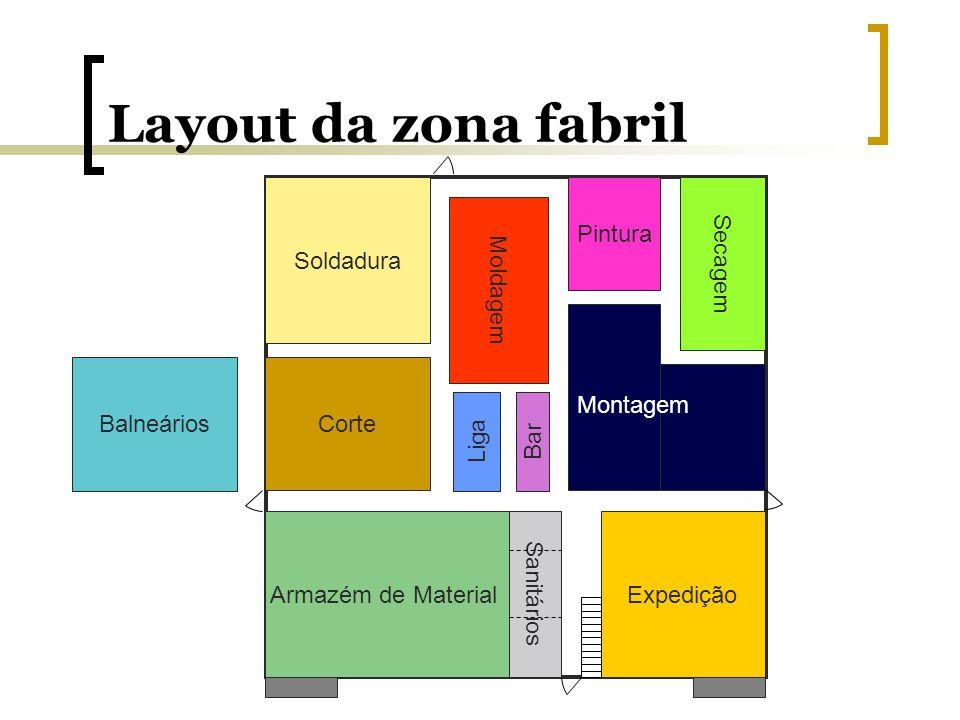 Layout da zona fabril Balneários Soldadura Armazém de Material Corte