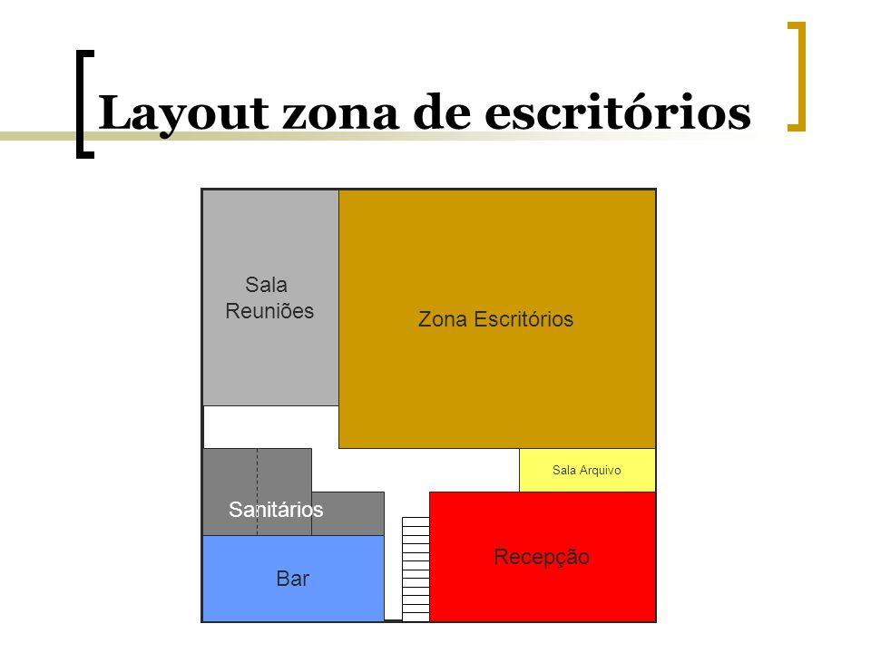 Layout zona de escritórios